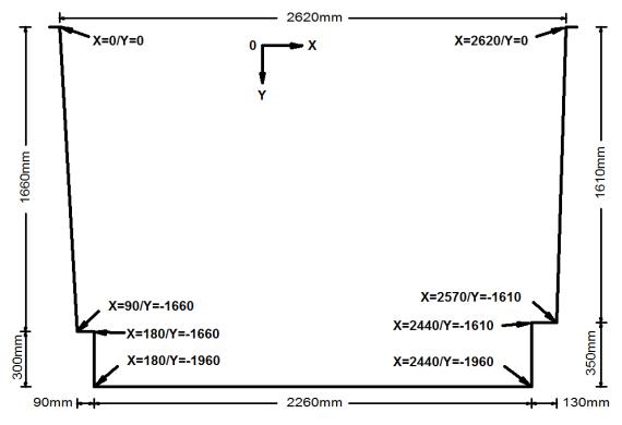 Bridge Section Dimensions